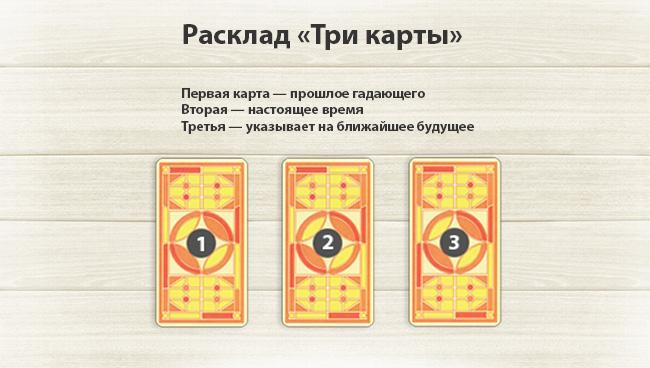 Гадания карты ленорман на отношения непутевый ученик школы магии 25 серия