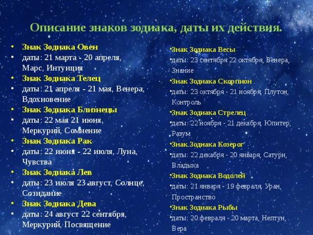 таблица городов под каким знаком зодиака
