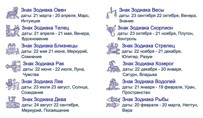 Знак Зодиака Козерог 22 декабря  20 января  мужчина