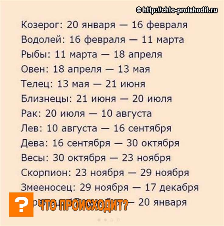 nasa new zodiac signs - 598×600