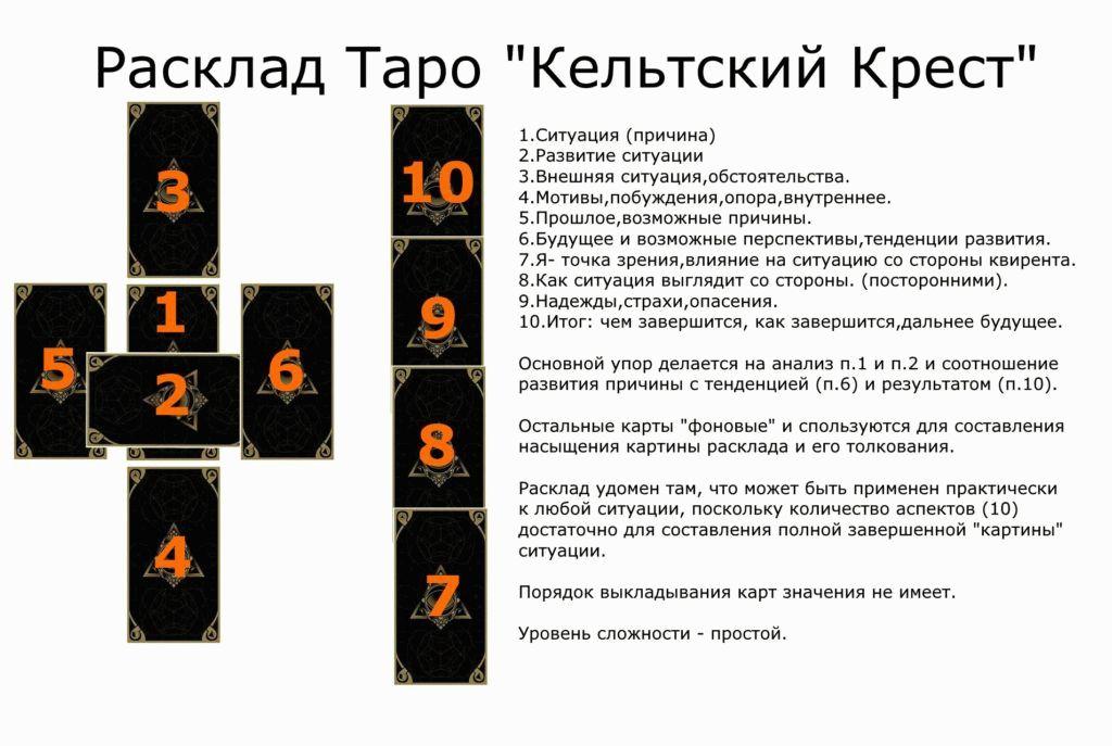 Гадание таро кельский крест гадание таро 3 карты онлайн